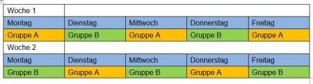 Gruppenplan